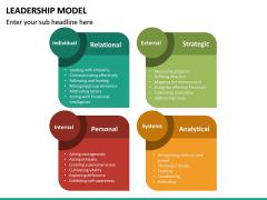Leadership Model PPT Slide 28