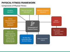 Physical Fitness Framework PPT Slide 19