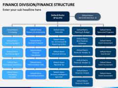 Finance Division PPT Slide 6