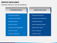Service Excellence PPT Slide 14