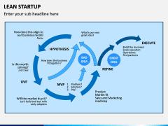 Lean Startup PPT Slide 8