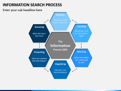Information Search Process PPT Slide 3