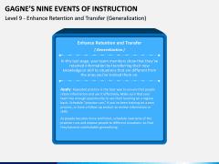 Gagne's Nine Events of Instruction PPT Slide 15