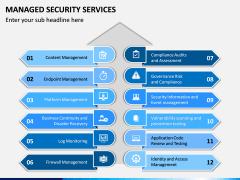 Managed Security Services PPT Slide 7