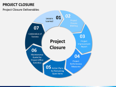 Project Closure PPT Slide 16