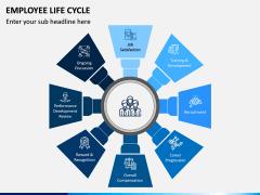 Employee Life Cycle PPT Slide 20