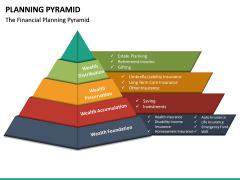 Planning Pyramid PPT Slide 9