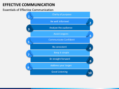 Effective Communication PPT slide 15
