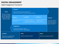 Digital Engagement PPT Slide 3