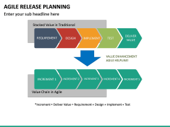 Agile Release Planning PPT Slide 21