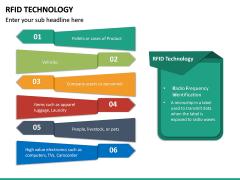 RFID Technology PPT Slide 18