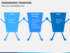 Demographic Transition PPT Slide 2