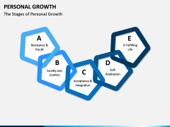 Personal Growth PPT Slide 8