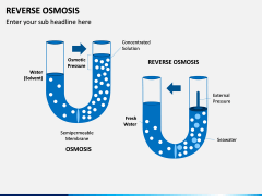 Reverse Osmosis PPT Slide 2