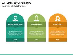 Buyer persona PPT slide 26