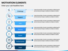 Motivation Elements PPT Slide 5