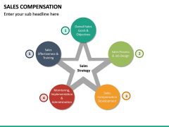 Sales Compensation PPT Slide 17