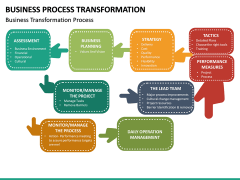 Business Process Transformation PPT Slide 27