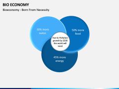 Bio Economy PPT Slide 4