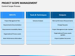 Project Scope Management PPT Slide 9