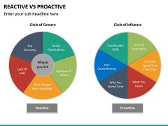 Reactive Proactive PPT Slide 23