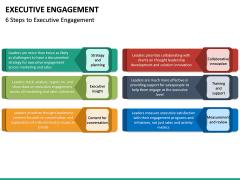 Executive Engagement PPT Slide 14