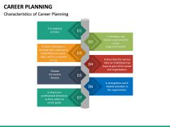 Career Planning PPT Slide 23