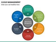Cloud Management PPT Slide 27