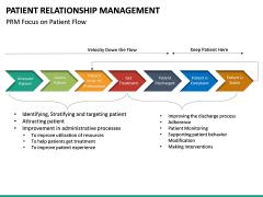 Patient Relationship Management PPT Slide 23