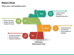 PDCA Cycle PPT Slide 20