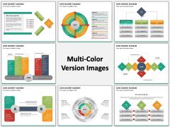 Core elements diagram PPT slide MC Combined