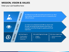 Mission, Vision and Values PPT Slide 1