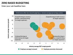 Zero Based Budgeting PPT Slide 27