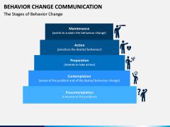 Behavior Change Communication PPT Slide 2