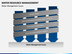 Water Resource Management PPT slide 10