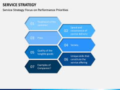 Service Strategy PPT Slide 9
