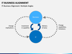 IT Business Alignment PPT Slide 13