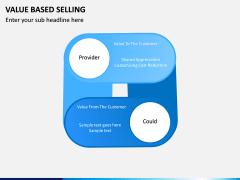Value Based Selling PPT Slide 3