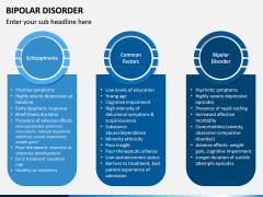Bipolar Disorder PPT Slide 10