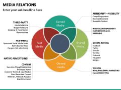 Media Relations PPT Slide 26