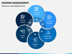 Demand Management PPT Slide 10