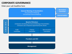 Corporate Governance PPT Slide 12