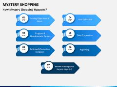 Mystery Shopping PPT Slide 13