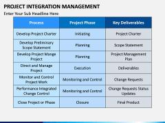 Project Integration Management PPT Slide 11