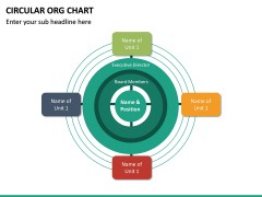 Circular ORG Chart PPT Slide 34