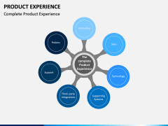 Product Experience PPT Slide 4