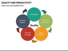 Quality and Productivity PPT Slide 25
