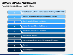 Climate Change and Health PPT Slide 7