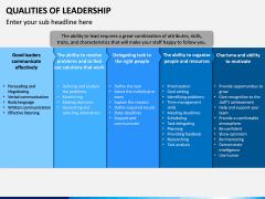 Qualities of Leadership PPT Slide 9