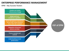 Enterprise Performance Management PPT slide 27